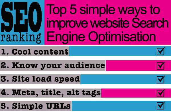 5 ways to improve SEO ranking